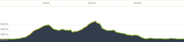 Zittau - Gebirgstour Mountainbike